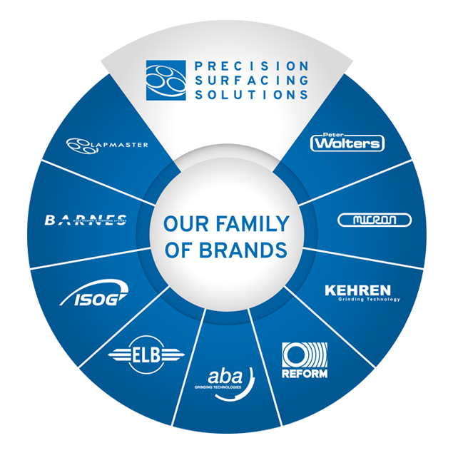 Precision Surfacing Solutions Wheel Brand